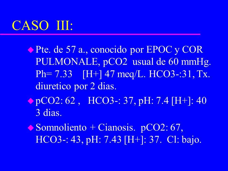 CASO III: Pte. de 57 a., conocido por EPOC y COR PULMONALE, pCO2 usual de 60 mmHg. Ph= 7.33 [H+] 47 meq/L. HCO3-:31, Tx. diuretico por 2 dias.